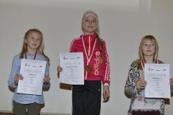 Bezirksmeisterschaft Grieskirchen 2018